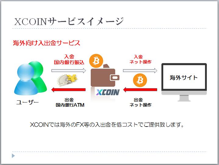 xcoin-3